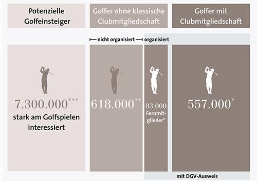 Markt_Infografik